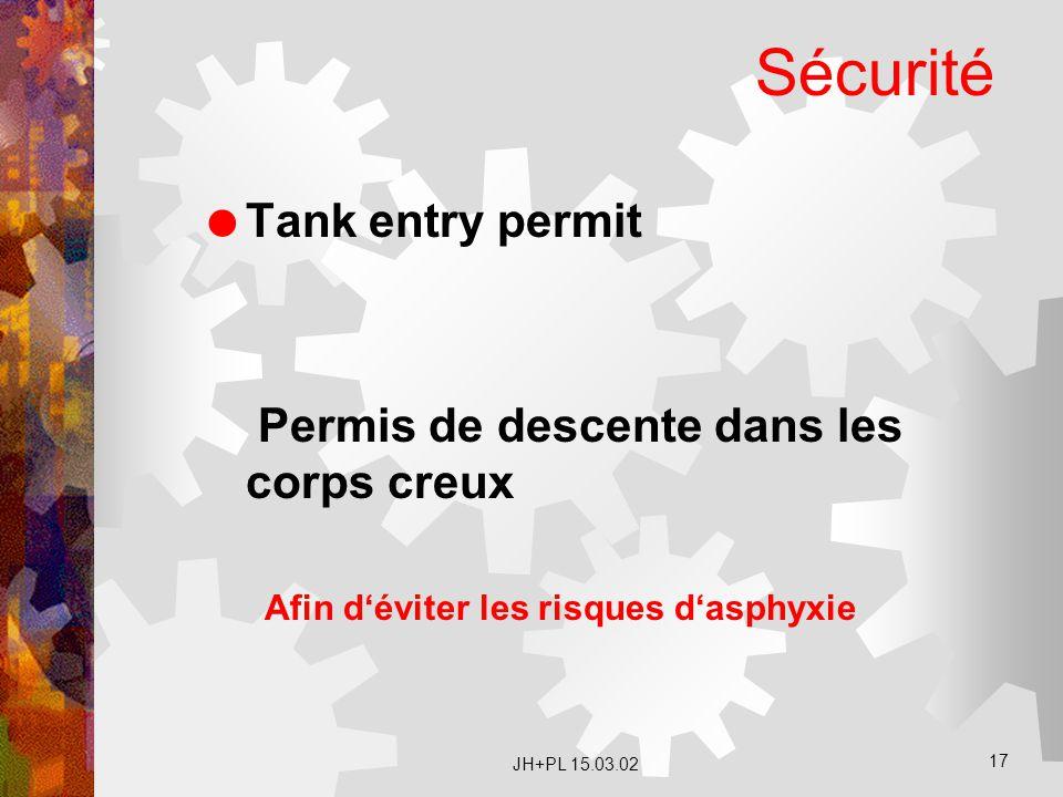 JH+PL 15.03.02 17 Sécurité  Tank entry permit Permis de descente dans les corps creux Afin d'éviter les risques d'asphyxie