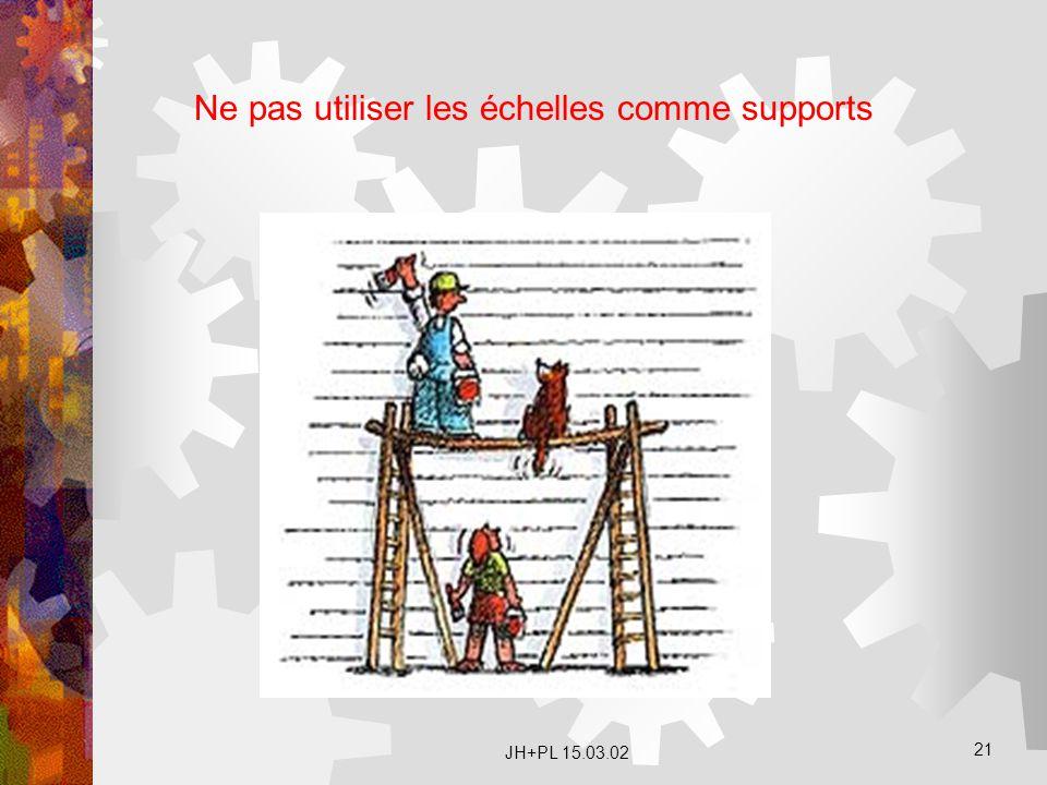 JH+PL 15.03.02 21 Ne pas utiliser les échelles comme supports