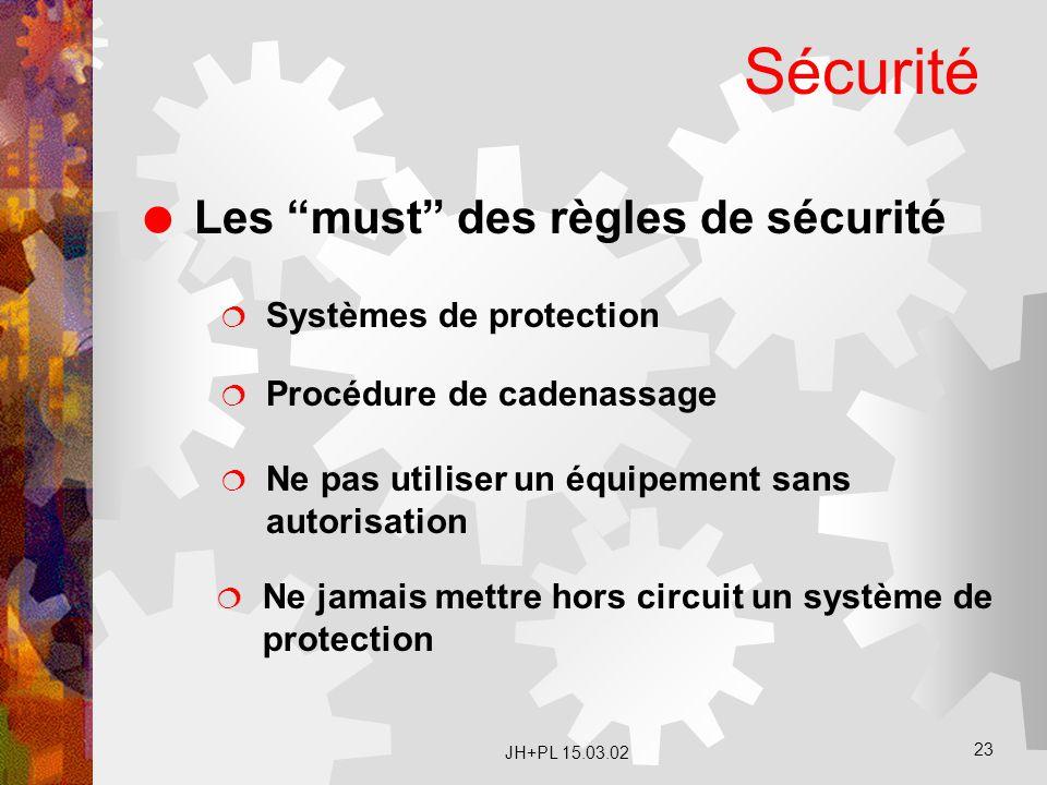 """JH+PL 15.03.02 23 Sécurité  Les """"must"""" des règles de sécurité  Systèmes de protection  Procédure de cadenassage  Ne pas utiliser un équipement san"""
