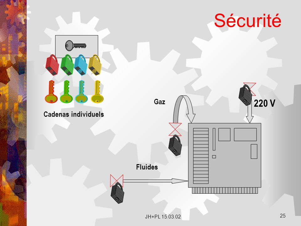 JH+PL 15.03.02 25 Sécurité 220 V Gaz Fluides Cadenas individuels