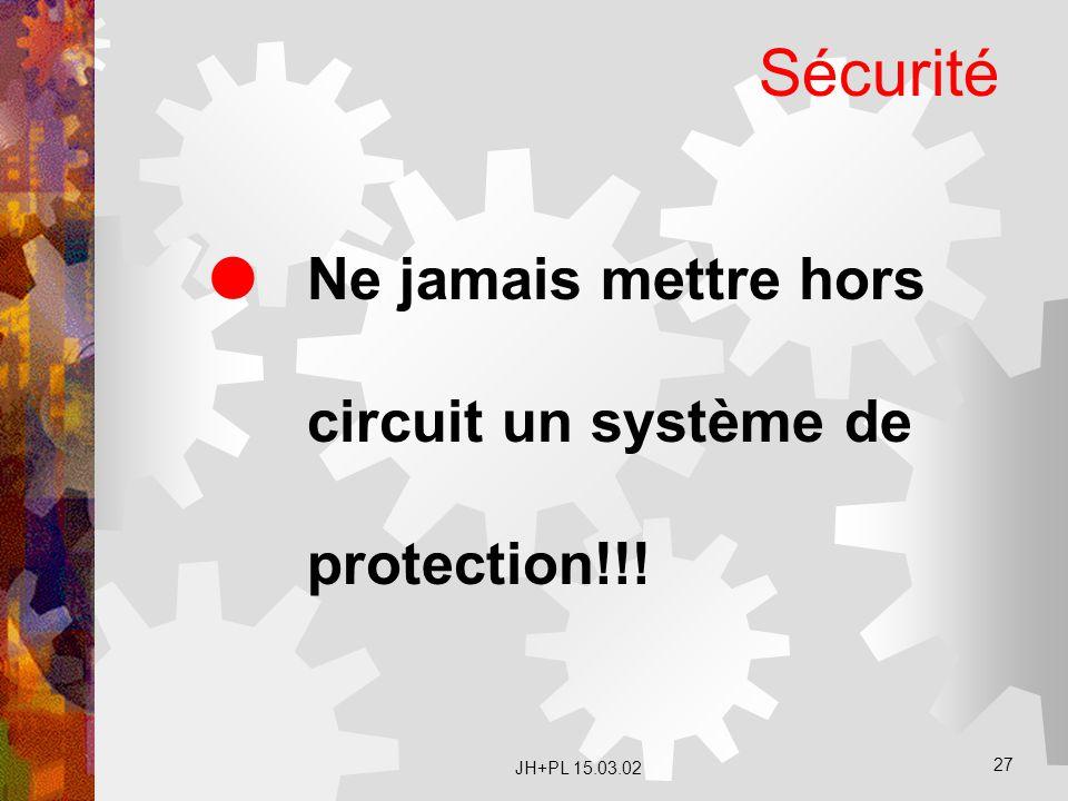JH+PL 15.03.02 27 Sécurité  Ne jamais mettre hors circuit un système de protection!!!