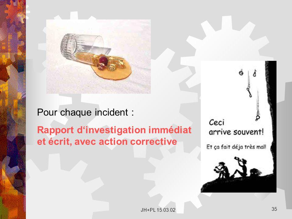 JH+PL 15.03.02 35 Pour chaque incident : Rapport d'investigation immédiat et écrit, avec action corrective