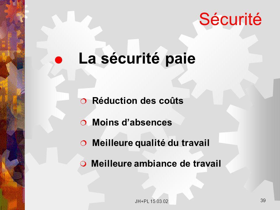 JH+PL 15.03.02 39 Sécurité  La sécurité paie  Réduction des coûts  Moins d'absences  Meilleure qualité du travail  Meilleure ambiance de travail