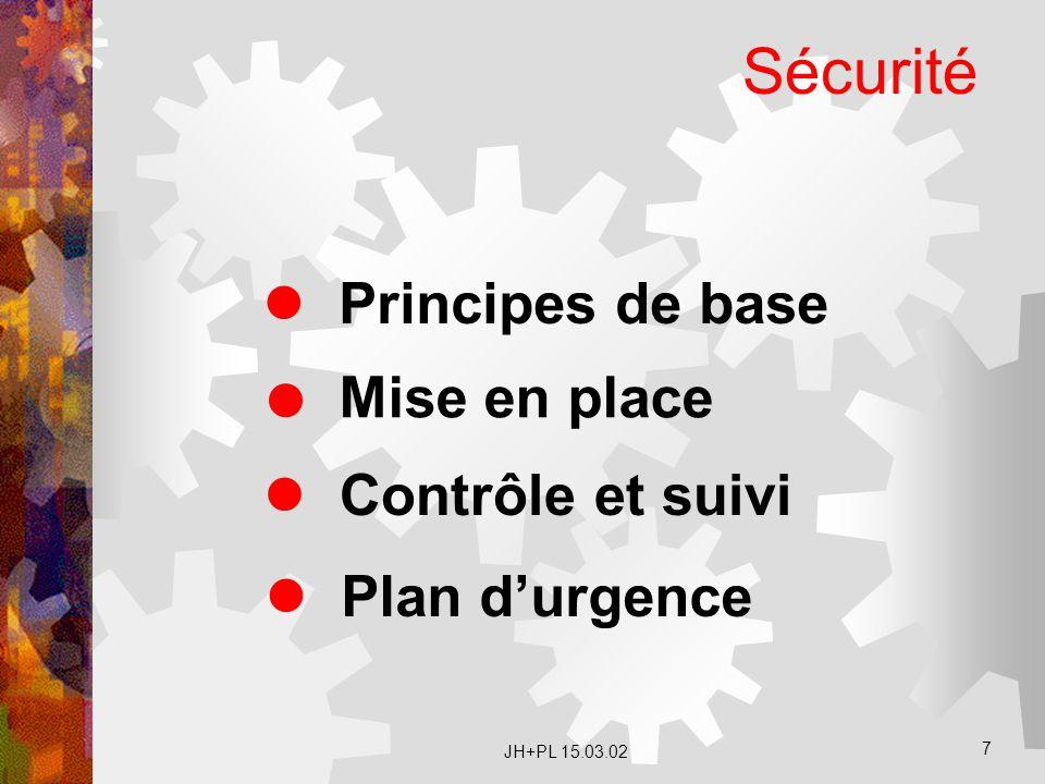 JH+PL 15.03.02 7 Sécurité Principes de base  Mise en place Contrôle et suivi Plan d'urgence