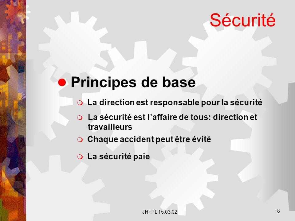 JH+PL 15.03.02 8 Sécurité Principes de base  La direction est responsable pour la sécurité  La sécurité est l'affaire de tous: direction et travaill
