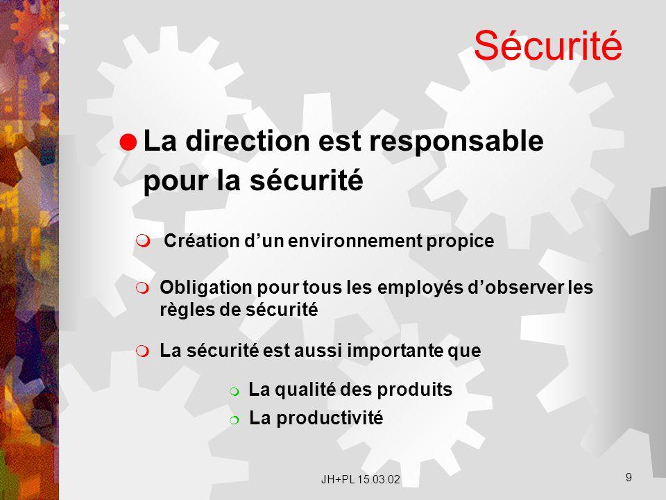 JH+PL 15.03.02 9 Sécurité  La direction est responsable pour la sécurité  Obligation pour tous les employés d'observer les règles de sécurité  La s