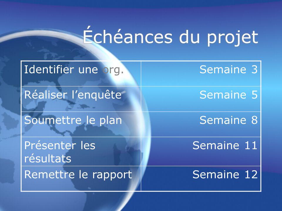 Échéances du projet Identifier une org.Semaine 3 Réaliser l'enquêteSemaine 5 Soumettre le planSemaine 8 Présenter les résultats Semaine 11 Remettre le rapportSemaine 12