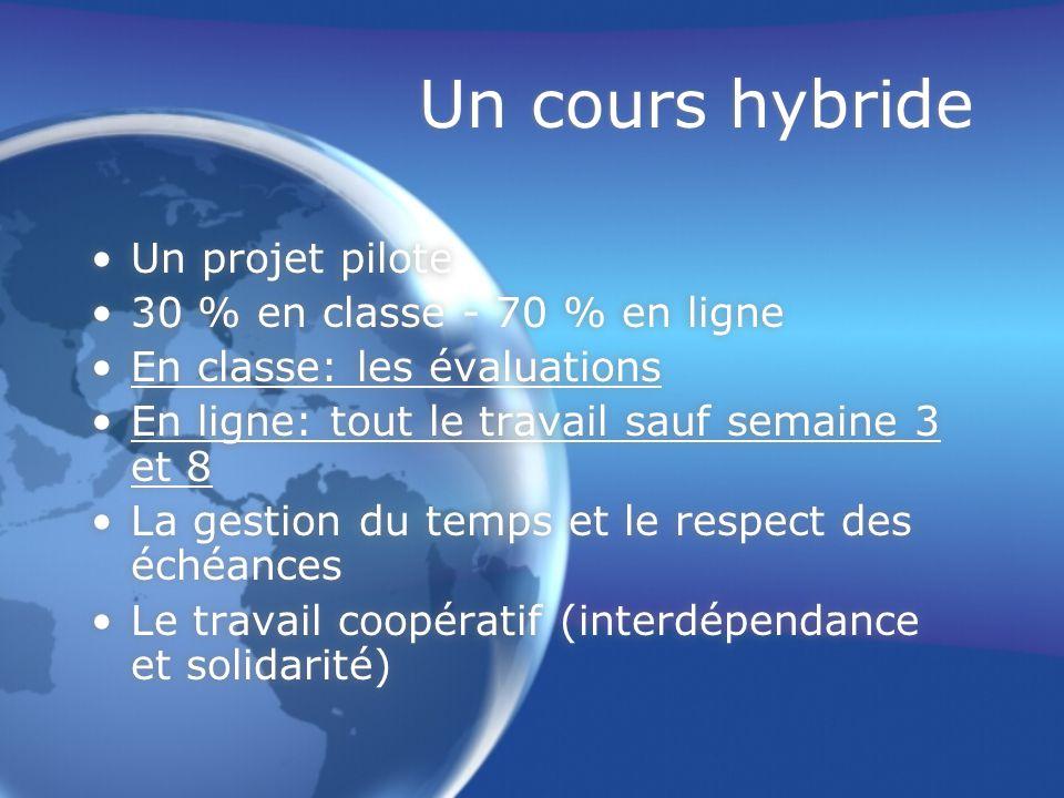 Un cours hybride Un projet pilote 30 % en classe - 70 % en ligne En classe: les évaluations En ligne: tout le travail sauf semaine 3 et 8En ligne: tou