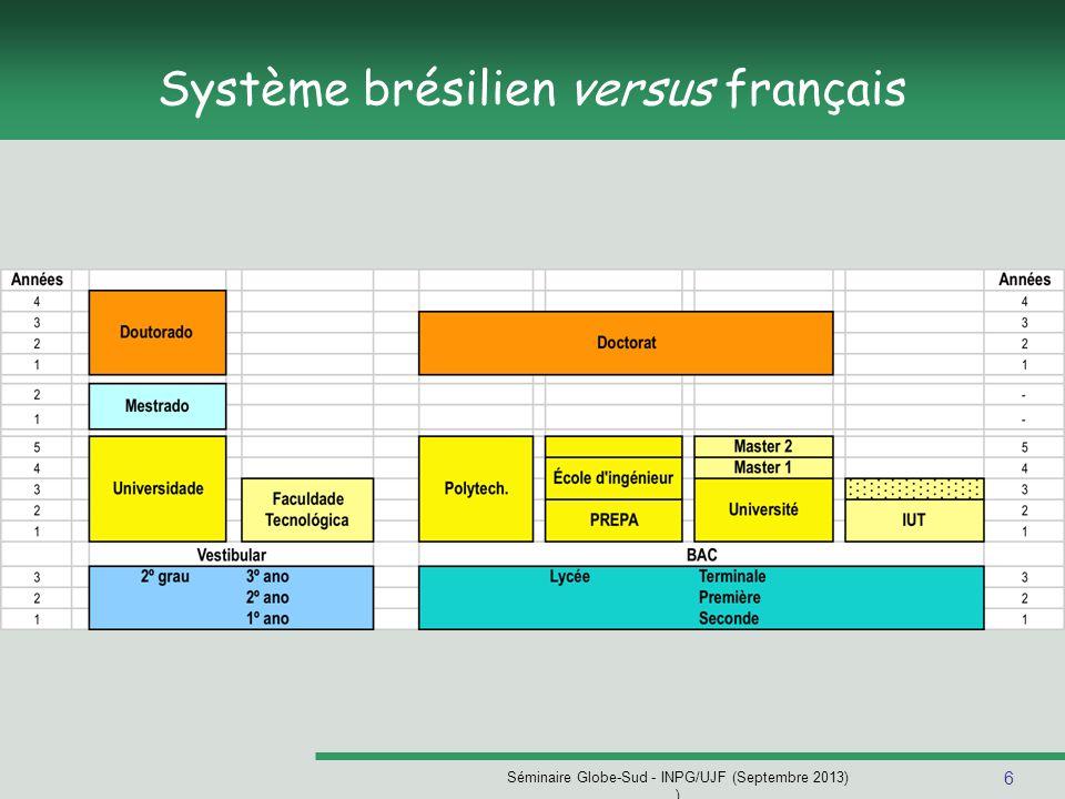 6 Séminaire Globe-Sud - INPG/UJF (Septembre 2013) ) Système brésilien versus français