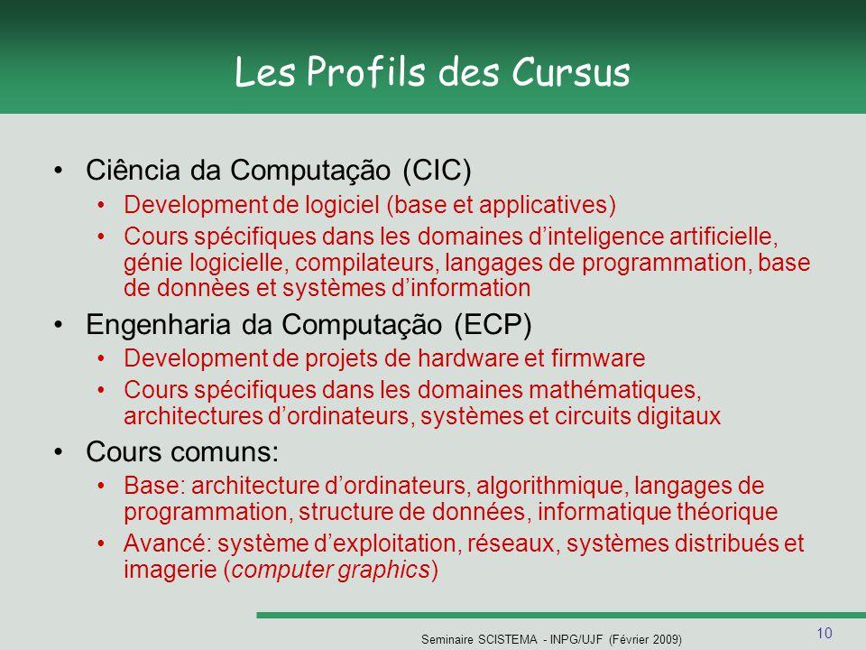 10 Seminaire SCISTEMA - INPG/UJF (Février 2009) Les Profils des Cursus Ciência da Computação (CIC) Development de logiciel (base et applicatives) Cour
