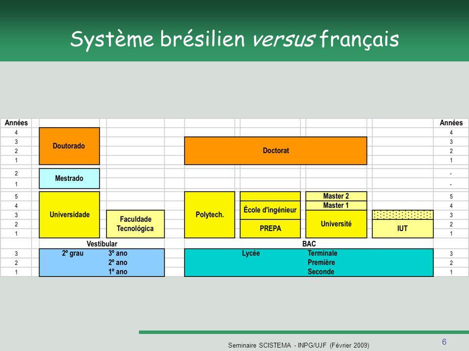 6 Système brésilien versus français