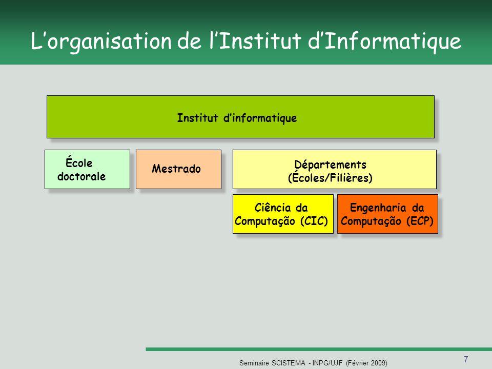 7 Seminaire SCISTEMA - INPG/UJF (Février 2009) L'organisation de l'Institut d'Informatique Institut d'informatique École doctorale Mestrado Ciência da