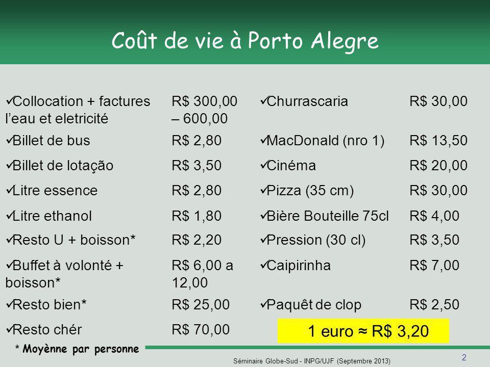 2 Séminaire Globe-Sud - INPG/UJF (Septembre 2013) Coût de vie à Porto Alegre Collocation + factures l'eau et eletricité R$ 300,00 – 600,00 ChurrascariaR$ 30,00 Billet de busR$ 2,80 MacDonald (nro 1)R$ 13,50 Billet de lotaçãoR$ 3,50 CinémaR$ 20,00 Litre essenceR$ 2,80 Pizza (35 cm)R$ 30,00 Litre ethanolR$ 1,80 Bière Bouteille 75clR$ 4,00 Resto U + boisson*R$ 2,20 Pression (30 cl)R$ 3,50 Buffet à volonté + boisson* R$ 6,00 a 12,00 CaipirinhaR$ 7,00 Resto bien*R$ 25,00 Paquêt de clopR$ 2,50 Resto chérR$ 70,00 1 euro ≈ R$ 3,20 * Moyènne par personne
