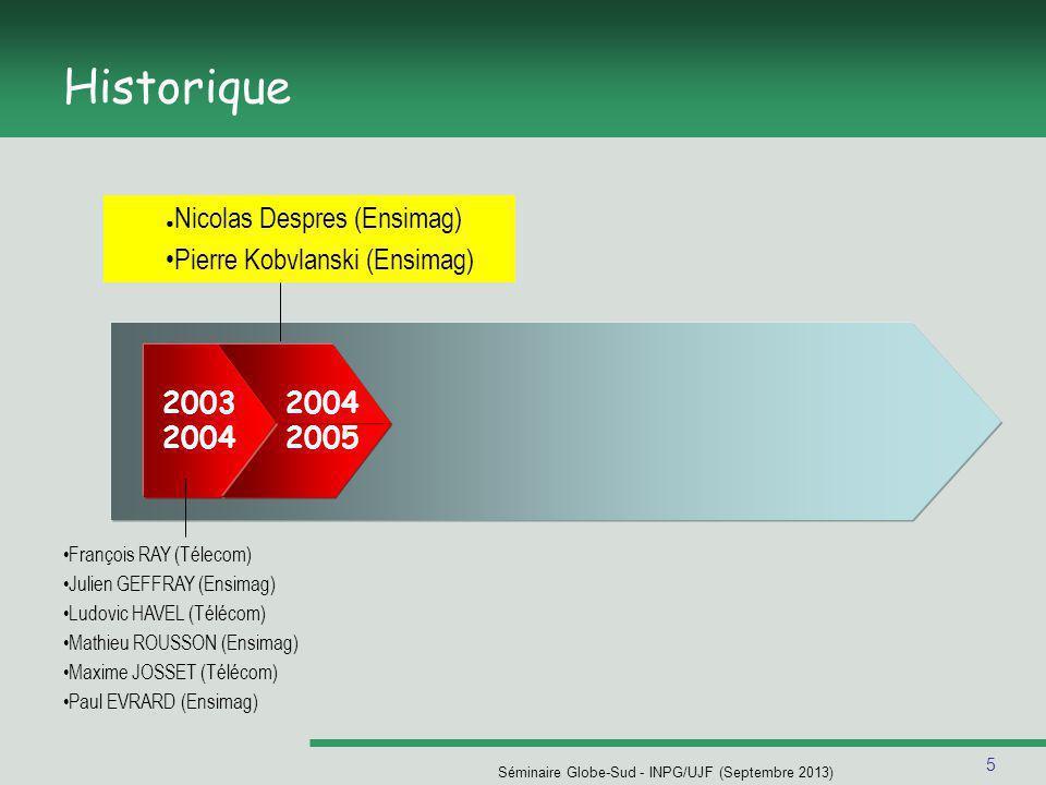 5 Séminaire Globe-Sud - INPG/UJF (Septembre 2013) Historique François RAY (Télecom) Julien GEFFRAY (Ensimag) Ludovic HAVEL (Télécom) Mathieu ROUSSON (Ensimag) Maxime JOSSET (Télécom) Paul EVRARD (Ensimag) ● Nicolas Despres (Ensimag) Pierre Kobvlanski (Ensimag) 2003 2004 2005