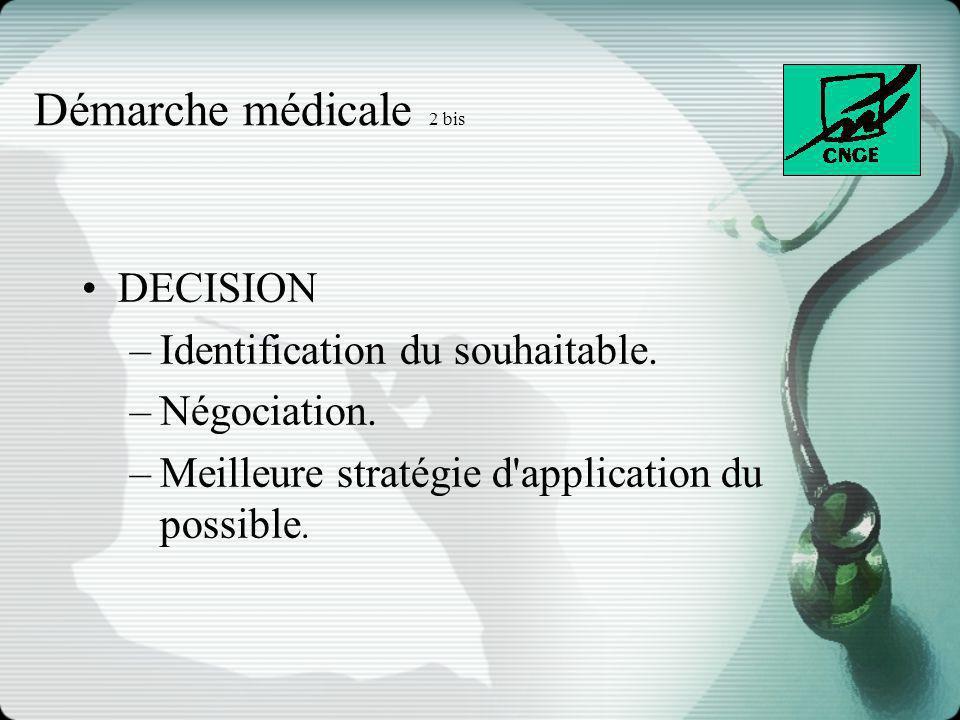 Décision Conseil : éducation sanitaire personnalisée Traitement : bénéfice/risque, coût/bénéfice Explication : en tenant compte de l'idée et de l'avis