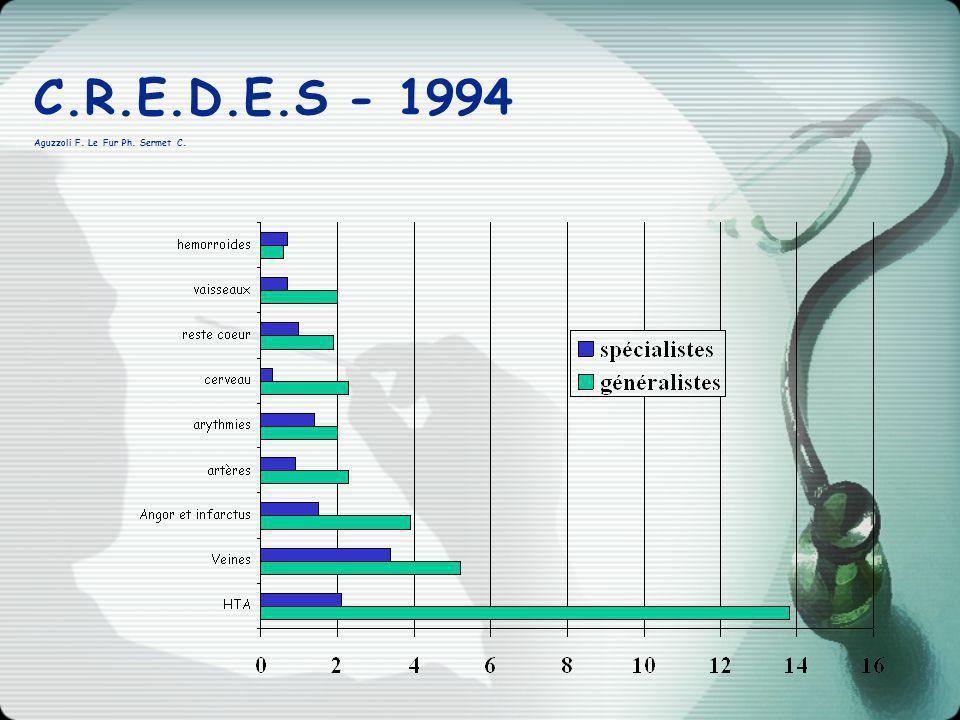 C.R.E.D.E.S - 1994 Aguzzoli F. Le Fur Ph. Sermet C.