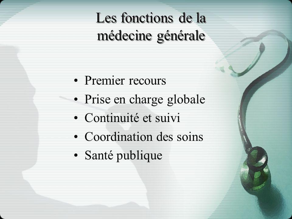 OBJECTIFS : Offrir aux étudiants une approche de la discipline « médecine générale » Fonder son choix professionnel sur une connaissance de ses champs