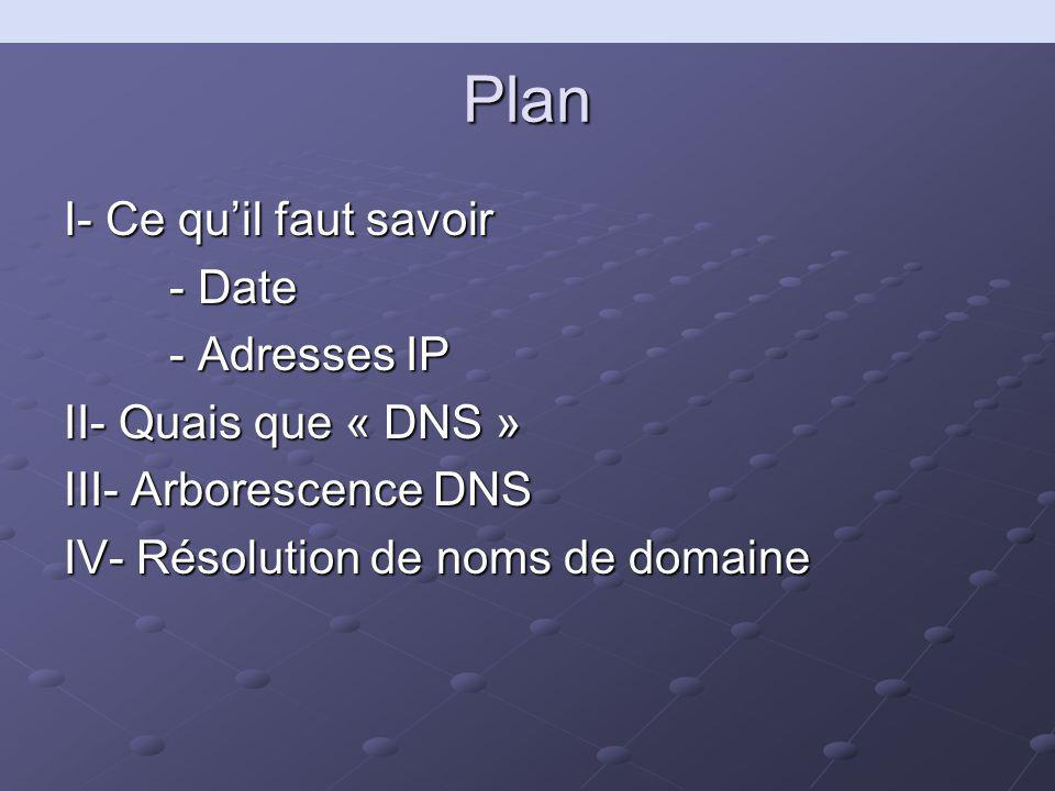 Plan I- Ce qu'il faut savoir - Date - Adresses IP II- Quais que « DNS » III- Arborescence DNS IV- Résolution de noms de domaine