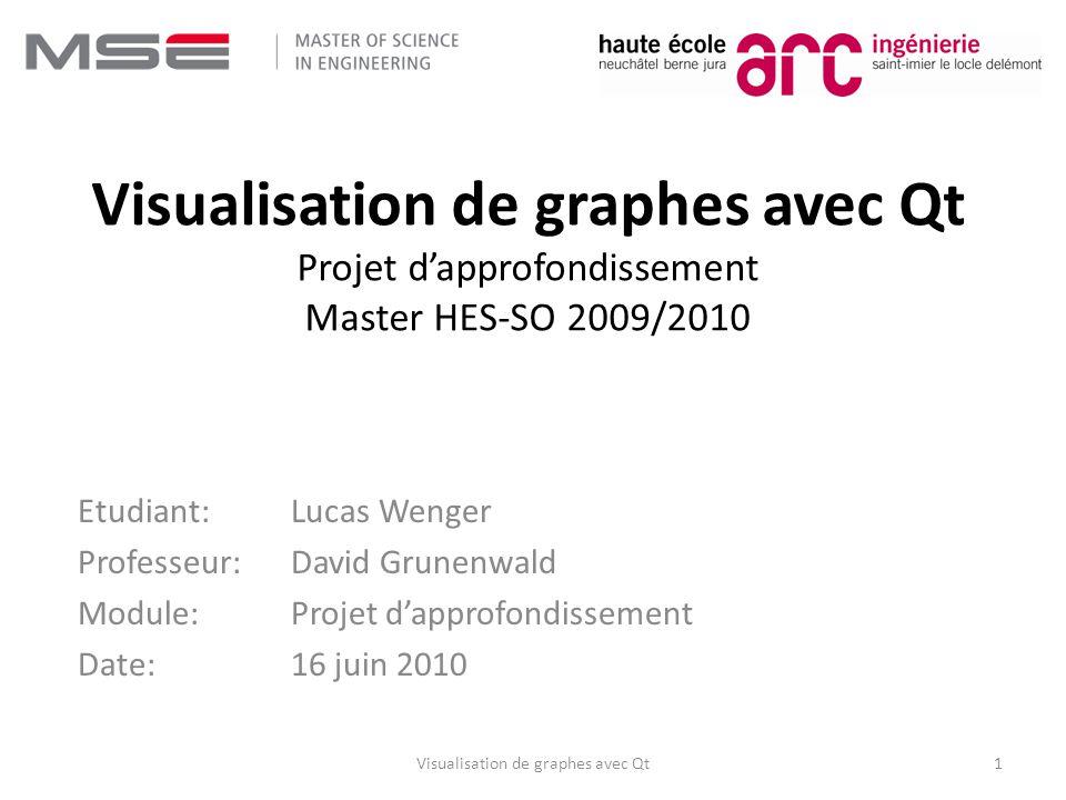 Visualisation de graphes avec Qt Projet d'approfondissement Master HES-SO 2009/2010 1Visualisation de graphes avec Qt Etudiant:Lucas Wenger Professeur