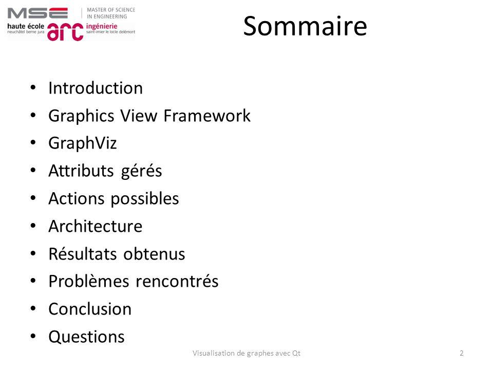 Sommaire Introduction Graphics View Framework GraphViz Attributs gérés Actions possibles Architecture Résultats obtenus Problèmes rencontrés Conclusio