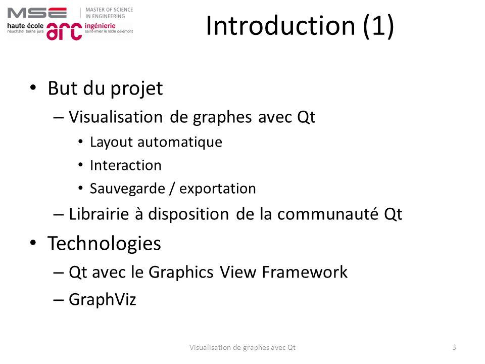 Introduction (2) Graphe – Définition – Orienté / non orienté Visualisation de graphes avec Qt4