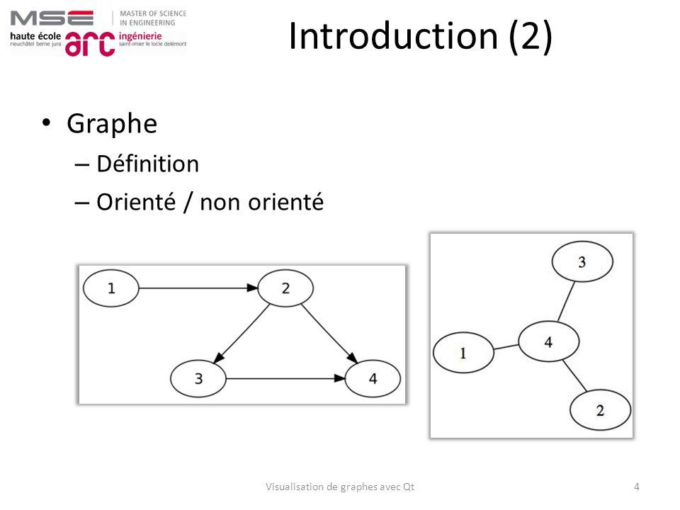 Graphics View Framework Surface pour gérer et dessiner des objets 2D Eléments – Scène – Vue(s) – Objets Interaction facilitée – Zoom – Drag-and-drop Depuis Qt 4.2 (2006) Visualisation de graphes avec Qt5