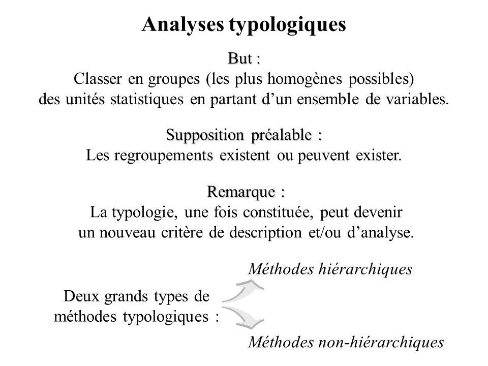 Analyses typologiques But : Classer en groupes (les plus homogènes possibles) des unités statistiques en partant d'un ensemble de variables.