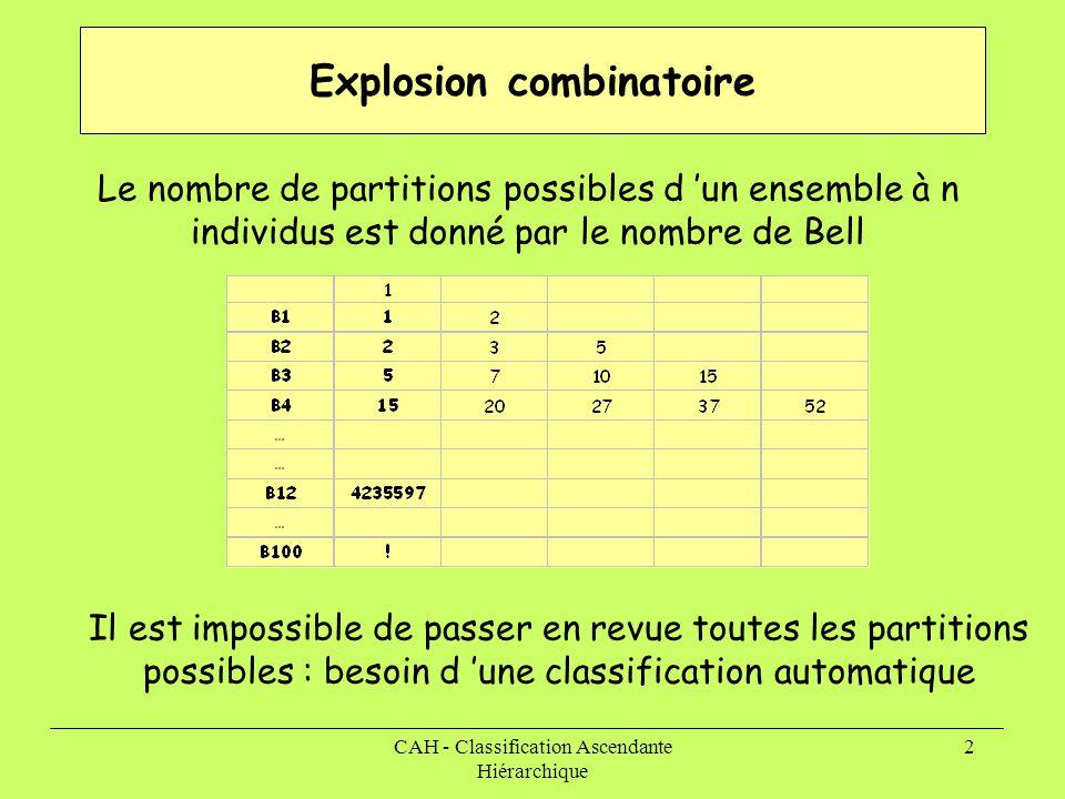 CAH - Classification Ascendante Hiérarchique 2 Explosion combinatoire Le nombre de partitions possibles d 'un ensemble à n individus est donné par le nombre de Bell Il est impossible de passer en revue toutes les partitions possibles : besoin d 'une classification automatique