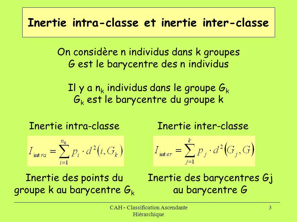 CAH - Classification Ascendante Hiérarchique 3 Inertie intra-classe et inertie inter-classe On considère n individus dans k groupes G est le barycentre des n individus Il y a n k individus dans le groupe G k G k est le barycentre du groupe k Inertie intra-classe Inertie des points du groupe k au barycentre G k Inertie inter-classe Inertie des barycentres Gj au barycentre G