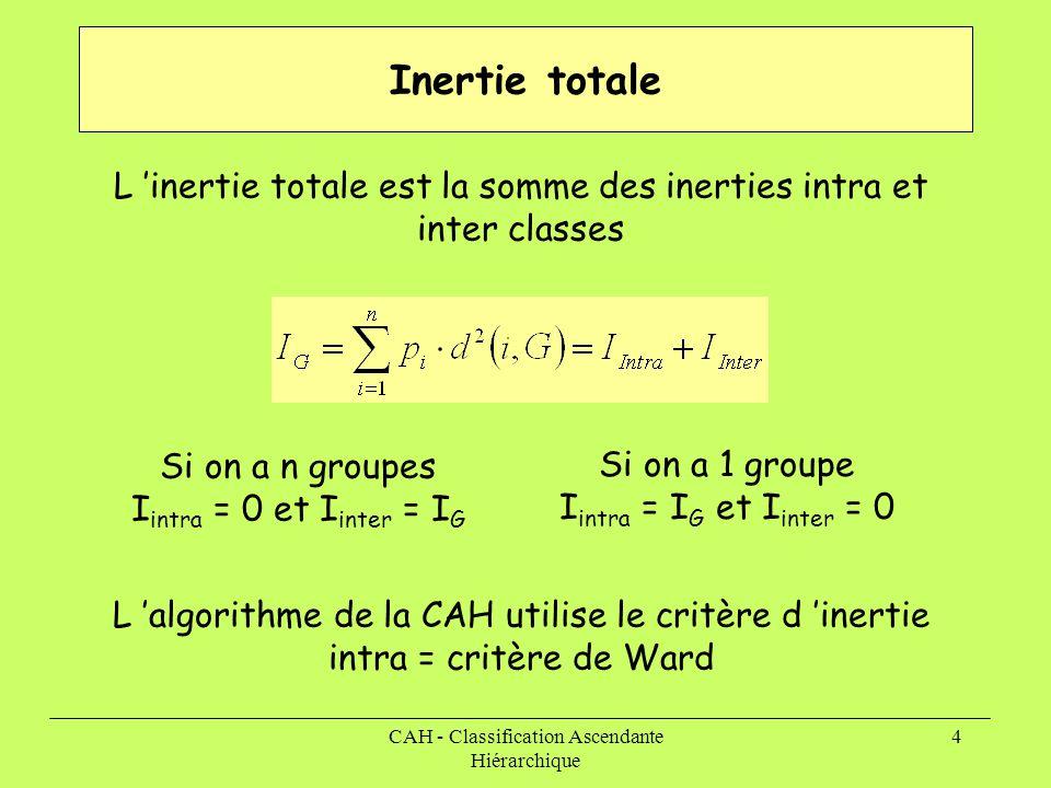 CAH - Classification Ascendante Hiérarchique 4 Inertie totale L 'inertie totale est la somme des inerties intra et inter classes Si on a n groupes I intra = 0 et I inter = I G Si on a 1 groupe I intra = I G et I inter = 0 L 'algorithme de la CAH utilise le critère d 'inertie intra = critère de Ward