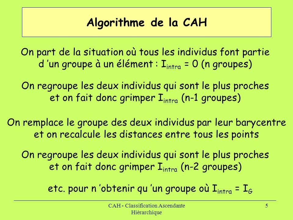 CAH - Classification Ascendante Hiérarchique 5 Algorithme de la CAH On part de la situation où tous les individus font partie d 'un groupe à un élément : I intra = 0 (n groupes) On regroupe les deux individus qui sont le plus proches et on fait donc grimper I intra (n-1 groupes) On remplace le groupe des deux individus par leur barycentre et on recalcule les distances entre tous les points On regroupe les deux individus qui sont le plus proches et on fait donc grimper I intra (n-2 groupes) etc.