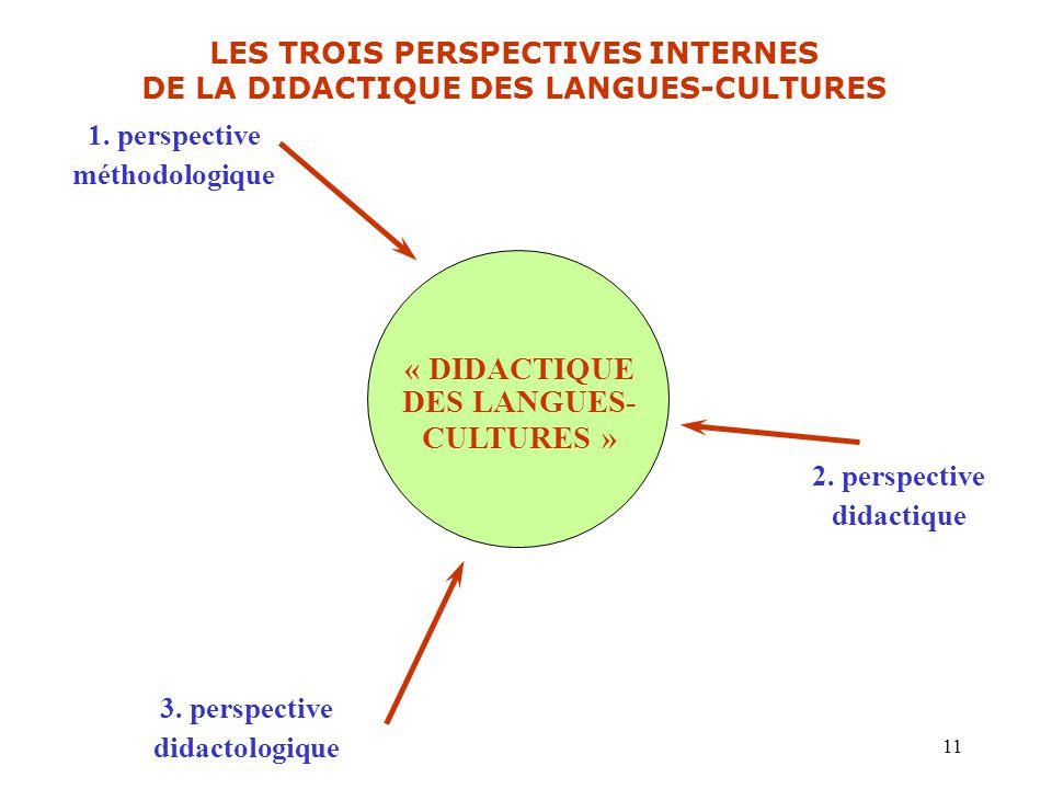 11 « DIDACTIQUE DES LANGUES- CULTURES » 3. perspective didactologique 2. perspective didactique 1. perspective méthodologique LES TROIS PERSPECTIVES I