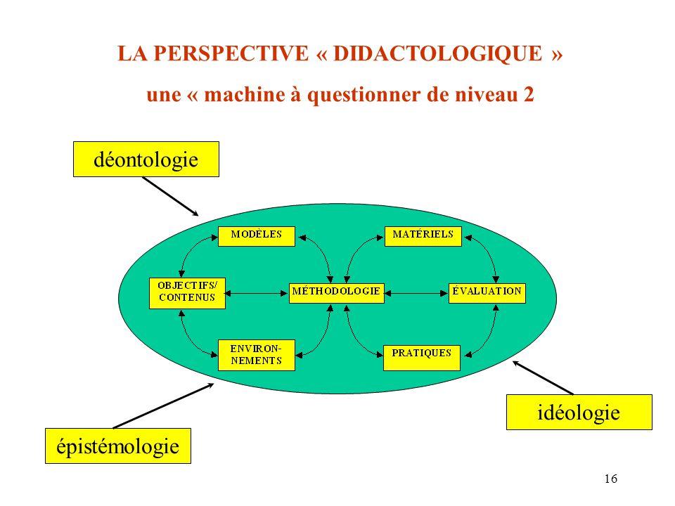16 déontologie idéologie épistémologie LA PERSPECTIVE « DIDACTOLOGIQUE » une « machine à questionner de niveau 2