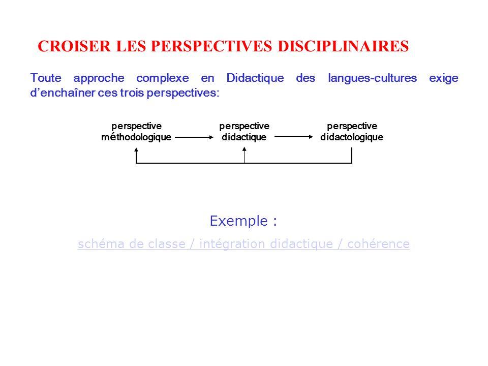 Toute approche complexe en Didactique des langues-cultures exige d'enchaîner ces trois perspectives: CROISER LES PERSPECTIVES DISCIPLINAIRES perspecti