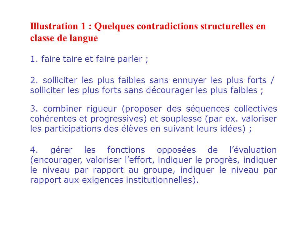 Illustration 1 : Quelques contradictions structurelles en classe de langue 1. faire taire et faire parler ; 2. solliciter les plus faibles sans ennuye