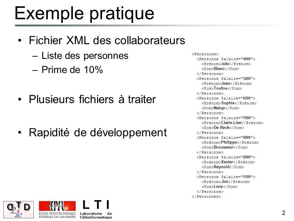 L T I Laboratoire de Téléinformatique 2 Exemple pratique Fichier XML des collaborateurs –Liste des personnes –Prime de 10% Plusieurs fichiers à traite