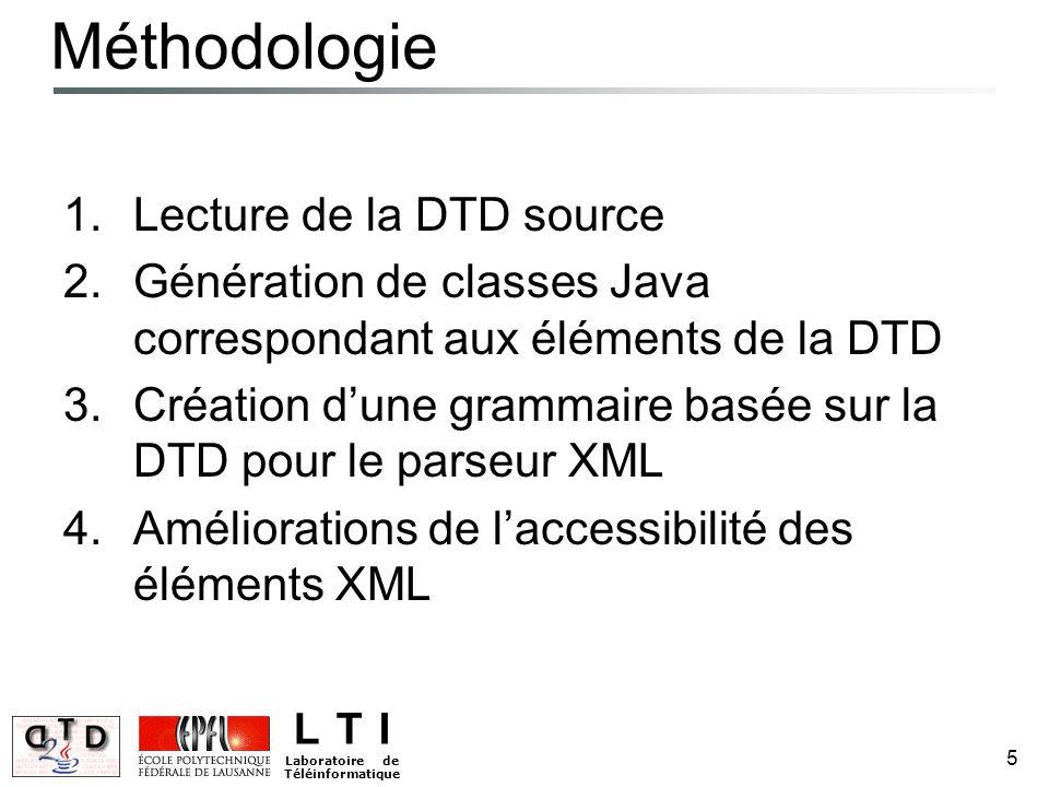 L T I Laboratoire de Téléinformatique 5 Méthodologie 1.Lecture de la DTD source 2.Génération de classes Java correspondant aux éléments de la DTD 3.Création d'une grammaire basée sur la DTD pour le parseur XML 4.Améliorations de l'accessibilité des éléments XML