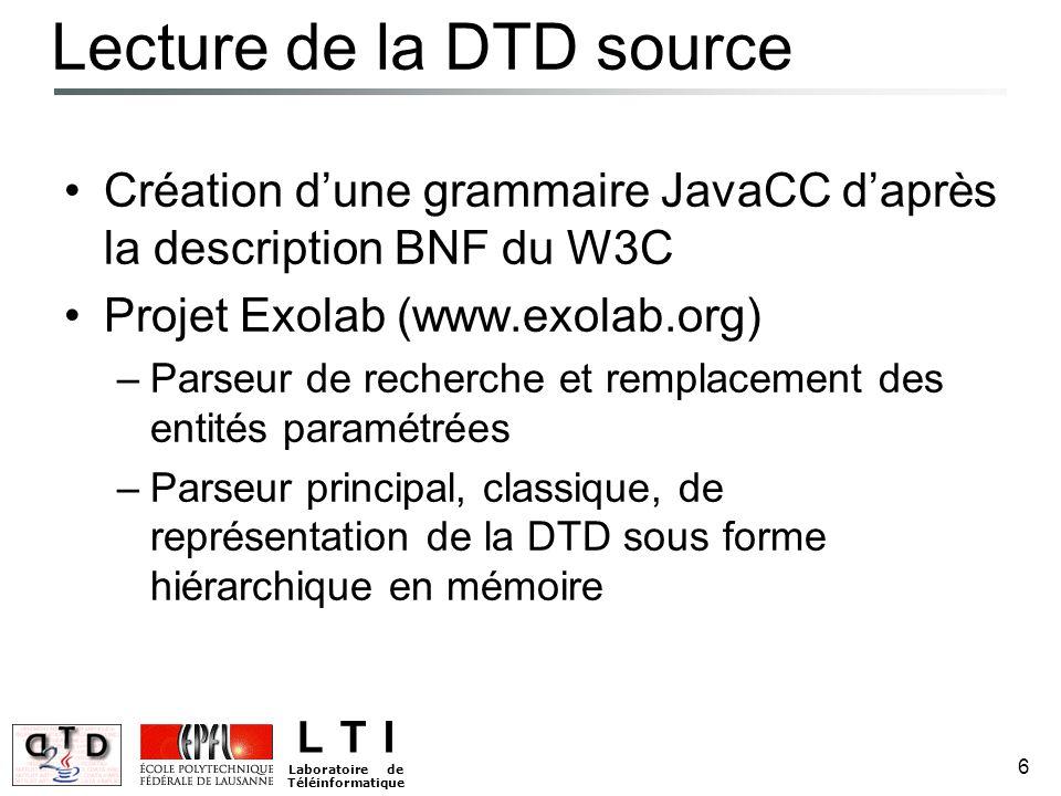 L T I Laboratoire de Téléinformatique 6 Lecture de la DTD source Création d'une grammaire JavaCC d'après la description BNF du W3C Projet Exolab (www.exolab.org) –Parseur de recherche et remplacement des entités paramétrées –Parseur principal, classique, de représentation de la DTD sous forme hiérarchique en mémoire