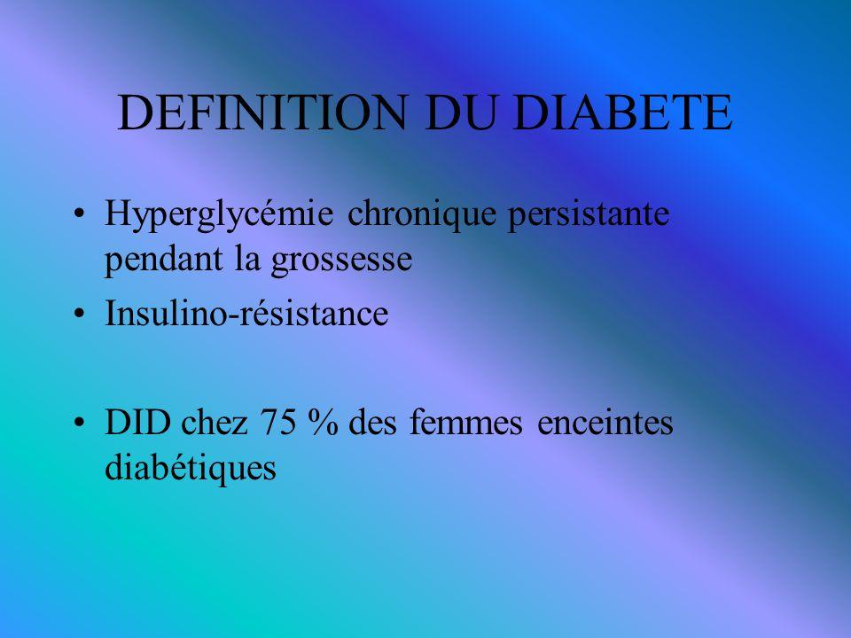 DEFINITION DU DIABETE Hyperglycémie chronique persistante pendant la grossesse Insulino-résistance DID chez 75 % des femmes enceintes diabétiques