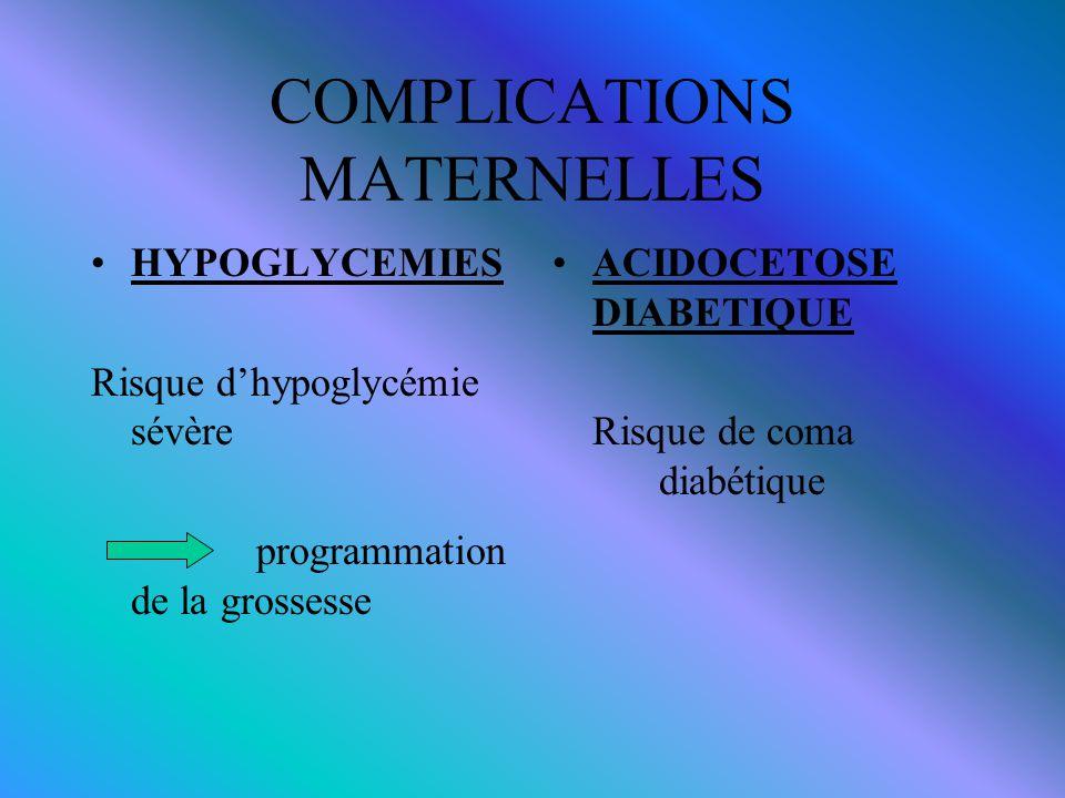 COMPLICATIONS MATERNELLES HYPOGLYCEMIES Risque d'hypoglycémie sévère programmation de la grossesse ACIDOCETOSE DIABETIQUE Risque de coma diabétique
