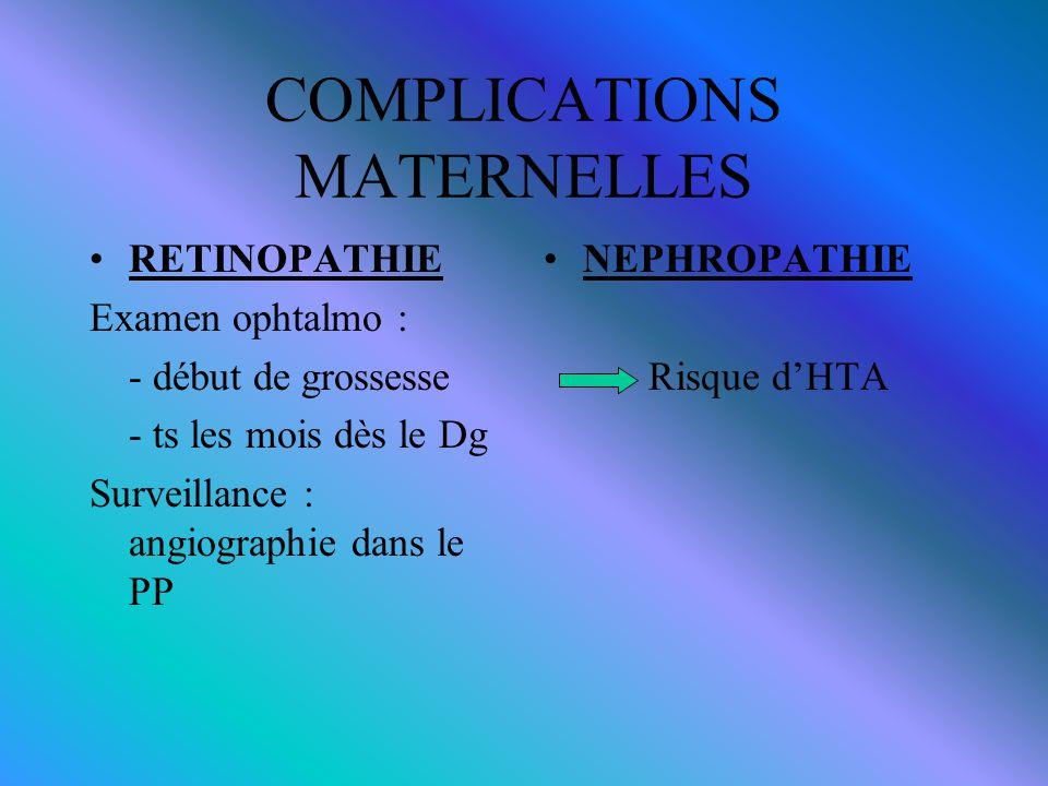 COMPLICATIONS MATERNELLES RETINOPATHIE Examen ophtalmo : - début de grossesse - ts les mois dès le Dg Surveillance : angiographie dans le PP NEPHROPAT