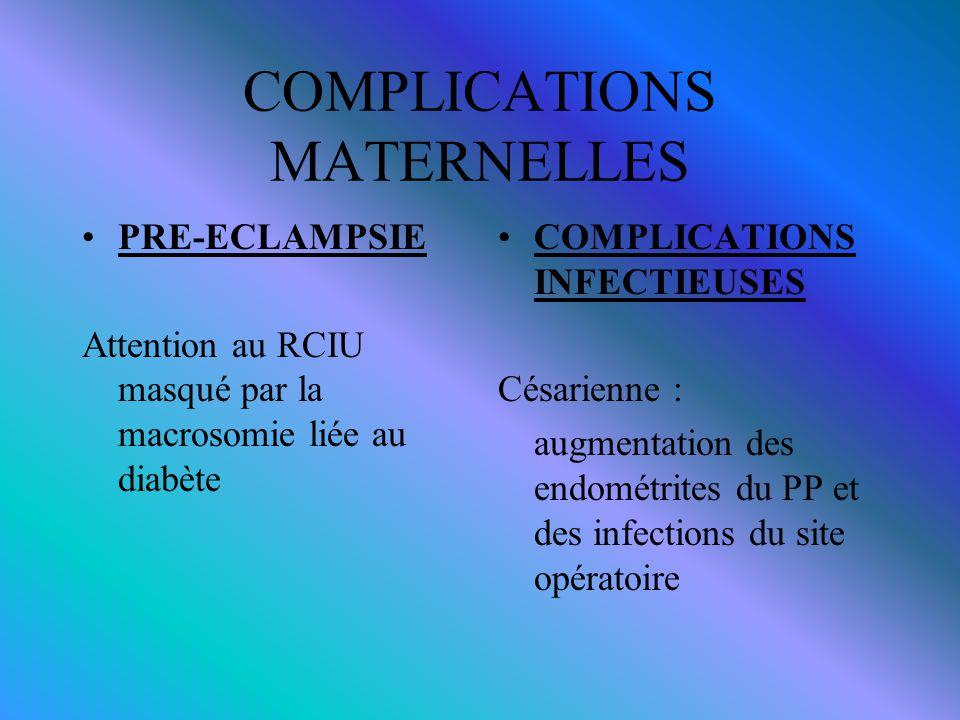 COMPLICATIONS MATERNELLES PRE-ECLAMPSIE Attention au RCIU masqué par la macrosomie liée au diabète COMPLICATIONS INFECTIEUSES Césarienne : augmentatio