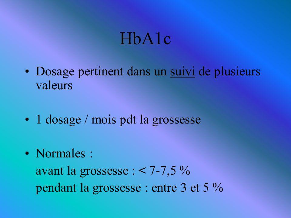 HbA1c Dosage pertinent dans un suivi de plusieurs valeurs 1 dosage / mois pdt la grossesse Normales : avant la grossesse : < 7-7,5 % pendant la grosse