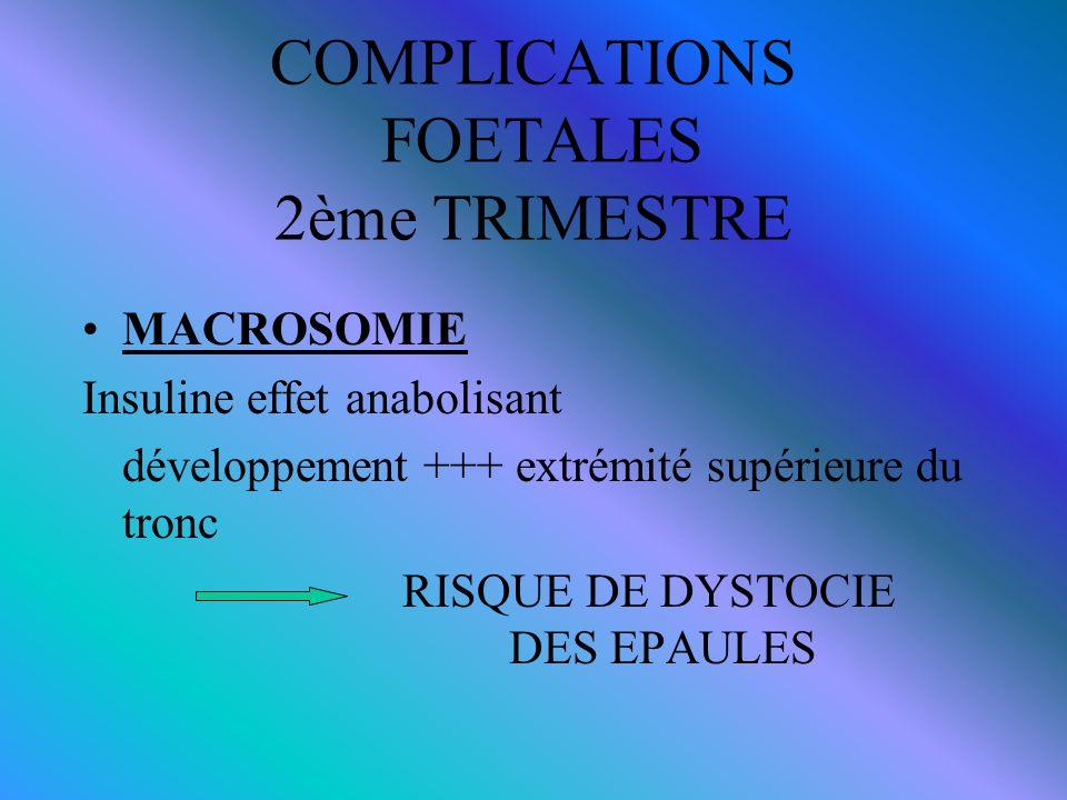 COMPLICATIONS FOETALES 2ème TRIMESTRE MACROSOMIE Insuline effet anabolisant développement +++ extrémité supérieure du tronc RISQUE DE DYSTOCIE DES EPA