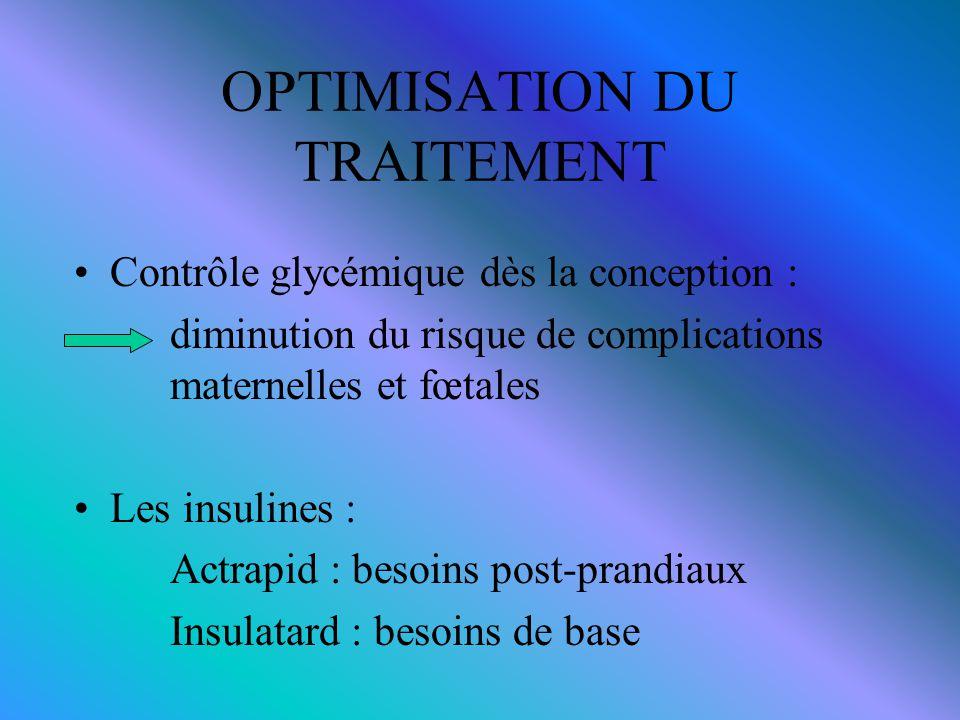 OPTIMISATION DU TRAITEMENT Contrôle glycémique dès la conception : diminution du risque de complications maternelles et fœtales Les insulines : Actrap