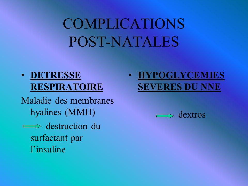 COMPLICATIONS POST-NATALES DETRESSE RESPIRATOIRE Maladie des membranes hyalines (MMH) destruction du surfactant par l'insuline HYPOGLYCEMIES SEVERES D