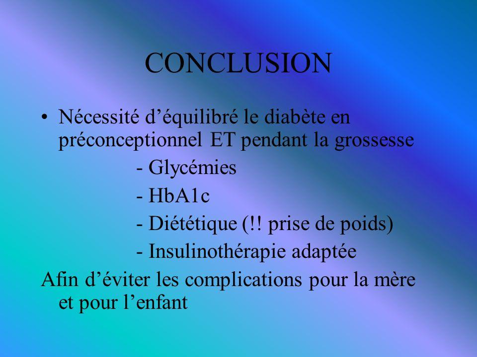 CONCLUSION Nécessité d'équilibré le diabète en préconceptionnel ET pendant la grossesse - Glycémies - HbA1c - Diététique (!! prise de poids) - Insulin