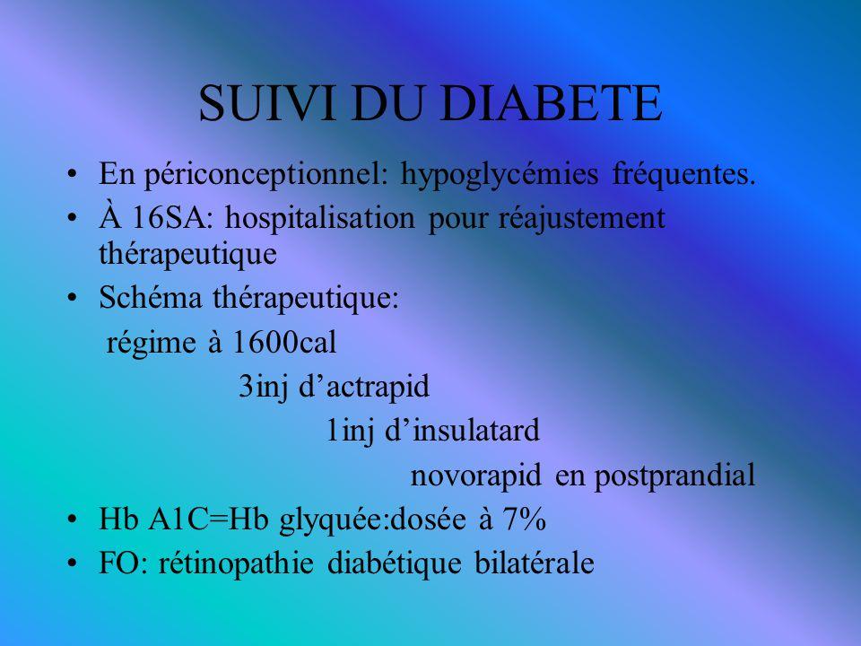 SUIVI DU DIABETE En périconceptionnel: hypoglycémies fréquentes. À 16SA: hospitalisation pour réajustement thérapeutique Schéma thérapeutique: régime