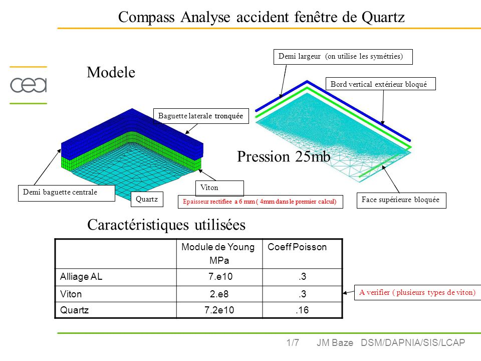 1/7 Compass Analyse accident fenêtre de Quartz JM Baze DSM/DAPNIA/SIS/LCAP Modele Demi largeur (on utilise les symétries) Bord vertical exterieur bloq