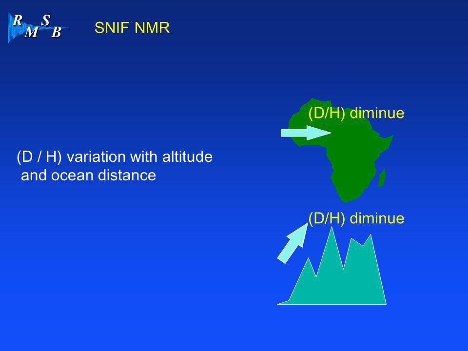 R M S B (D/H) diminue SNIF NMR (D / H) variation with altitude and ocean distance